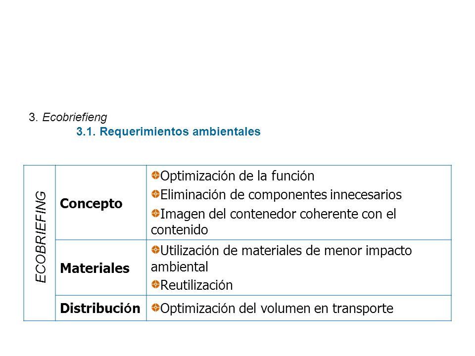 Optimización de la función Eliminación de componentes innecesarios