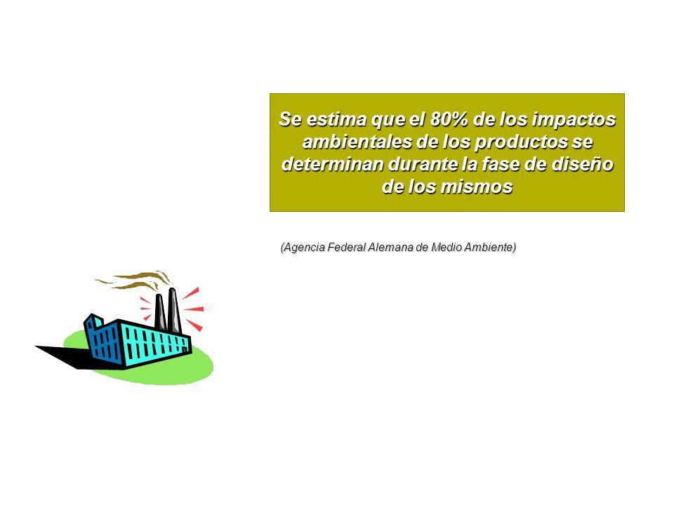 Se estima que el 80% de los impactos ambientales de los productos se determinan durante la fase de diseño de los mismos