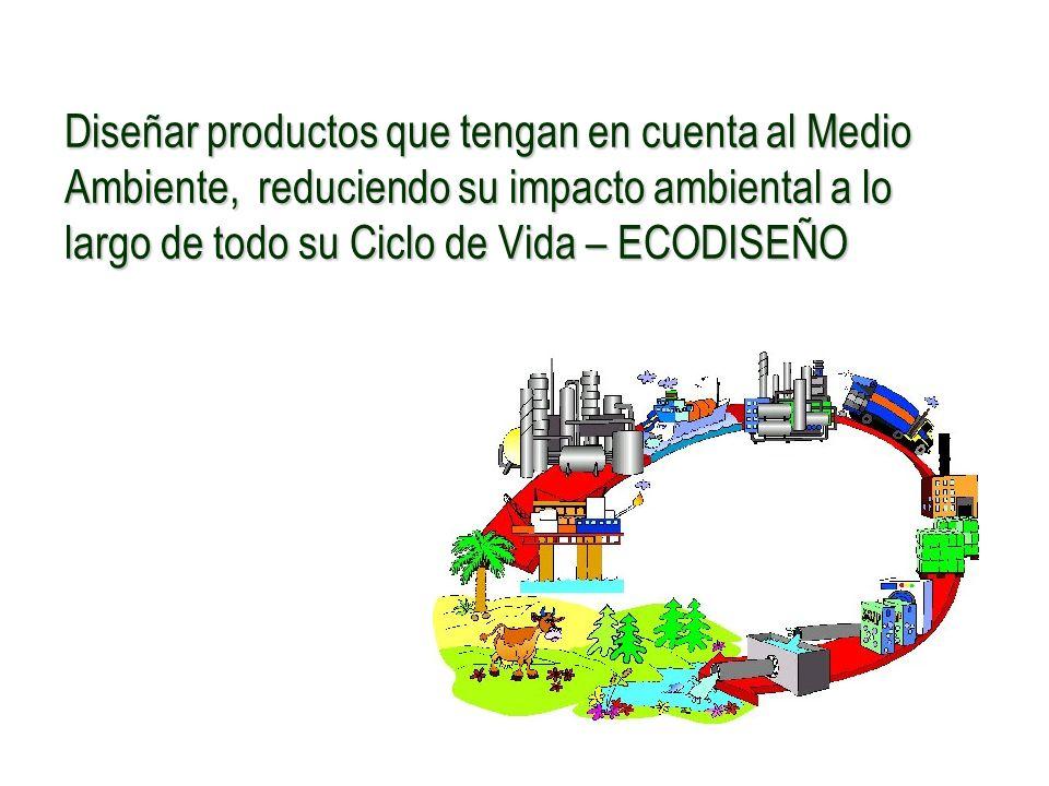 Diseñar productos que tengan en cuenta al Medio Ambiente, reduciendo su impacto ambiental a lo largo de todo su Ciclo de Vida – ECODISEÑO