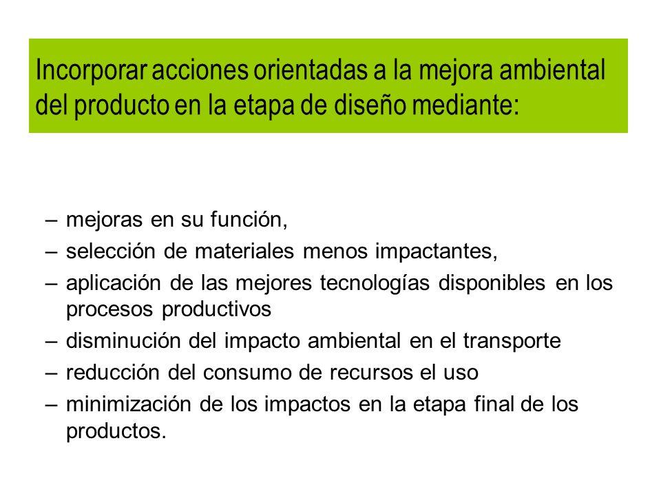 Incorporar acciones orientadas a la mejora ambiental del producto en la etapa de diseño mediante: