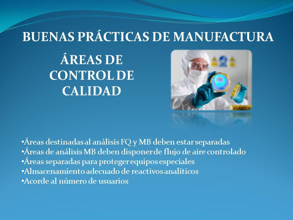 BUENAS PRÁCTICAS DE MANUFACTURA ÁREAS DE CONTROL DE CALIDAD