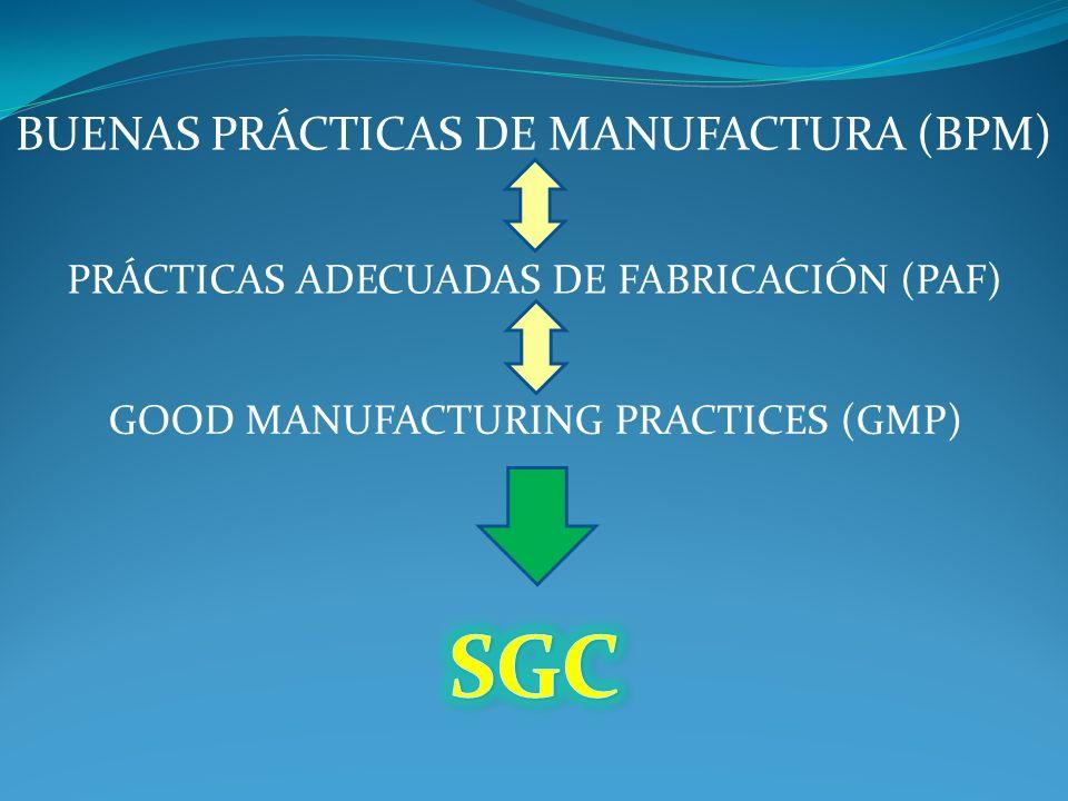 SGC BUENAS PRÁCTICAS DE MANUFACTURA (BPM)