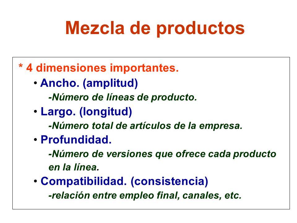 Mezcla de productos * 4 dimensiones importantes. Ancho. (amplitud)