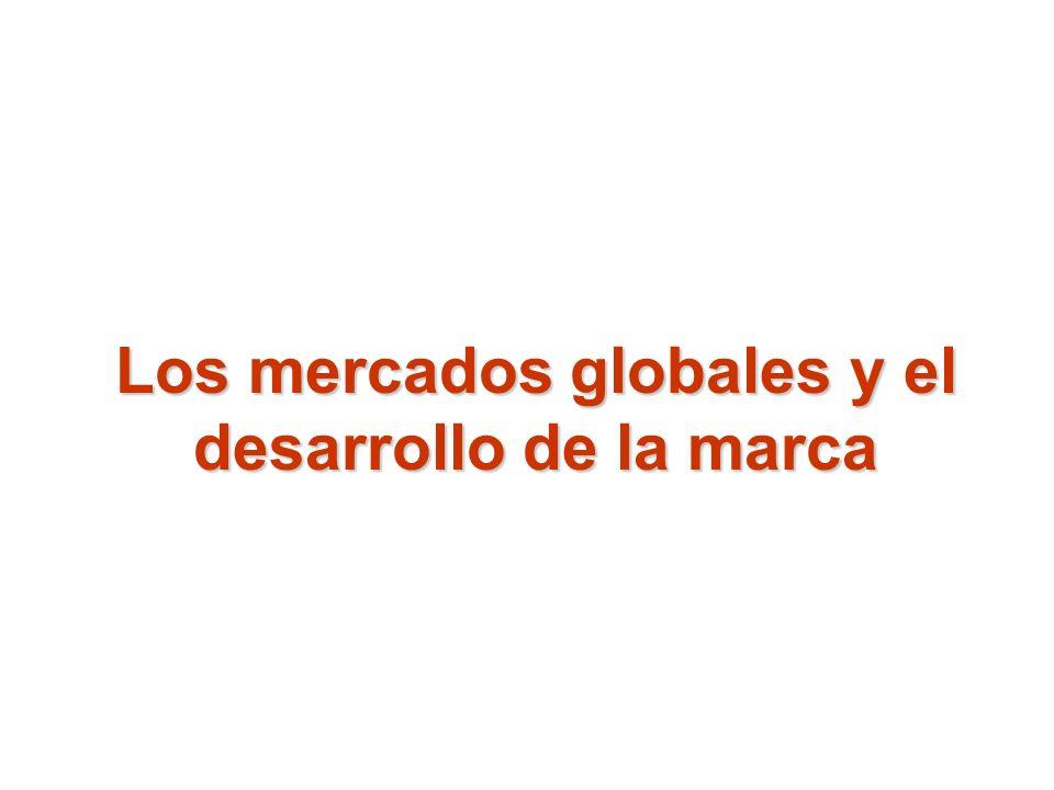 Los mercados globales y el desarrollo de la marca