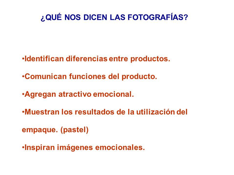 ¿QUÉ NOS DICEN LAS FOTOGRAFÍAS