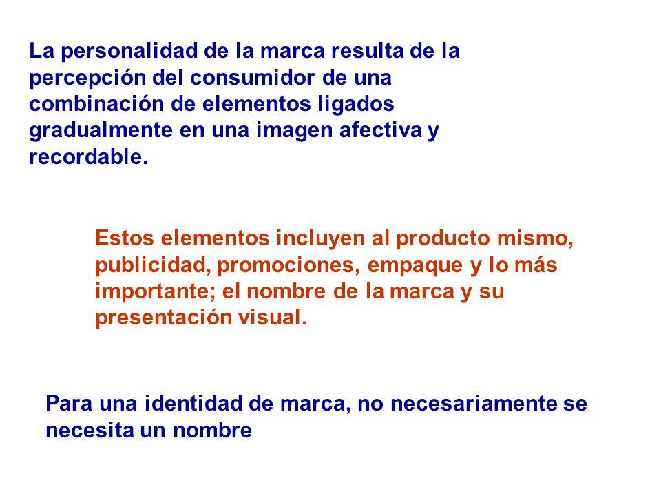 La personalidad de la marca resulta de la percepción del consumidor de una combinación de elementos ligados gradualmente en una imagen afectiva y recordable.