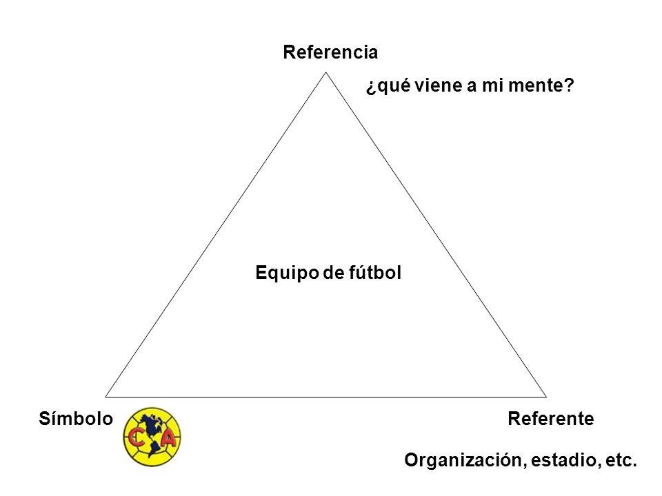 Referencia ¿qué viene a mi mente Equipo de fútbol Símbolo Referente Organización, estadio, etc.