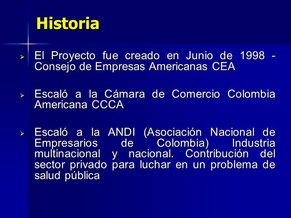 Historia El Proyecto fue creado en Junio de 1998 - Consejo de Empresas Americanas CEA. Escaló a la Cámara de Comercio Colombia Americana CCCA.