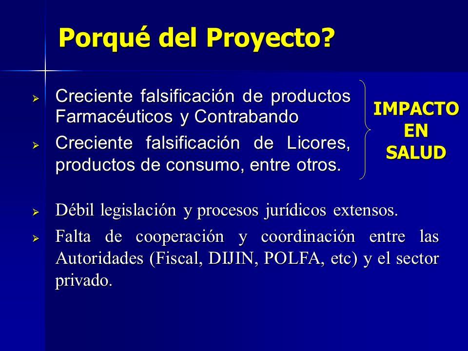 Porqué del Proyecto IMPACTO. EN. SALUD. Creciente falsificación de productos Farmacéuticos y Contrabando.