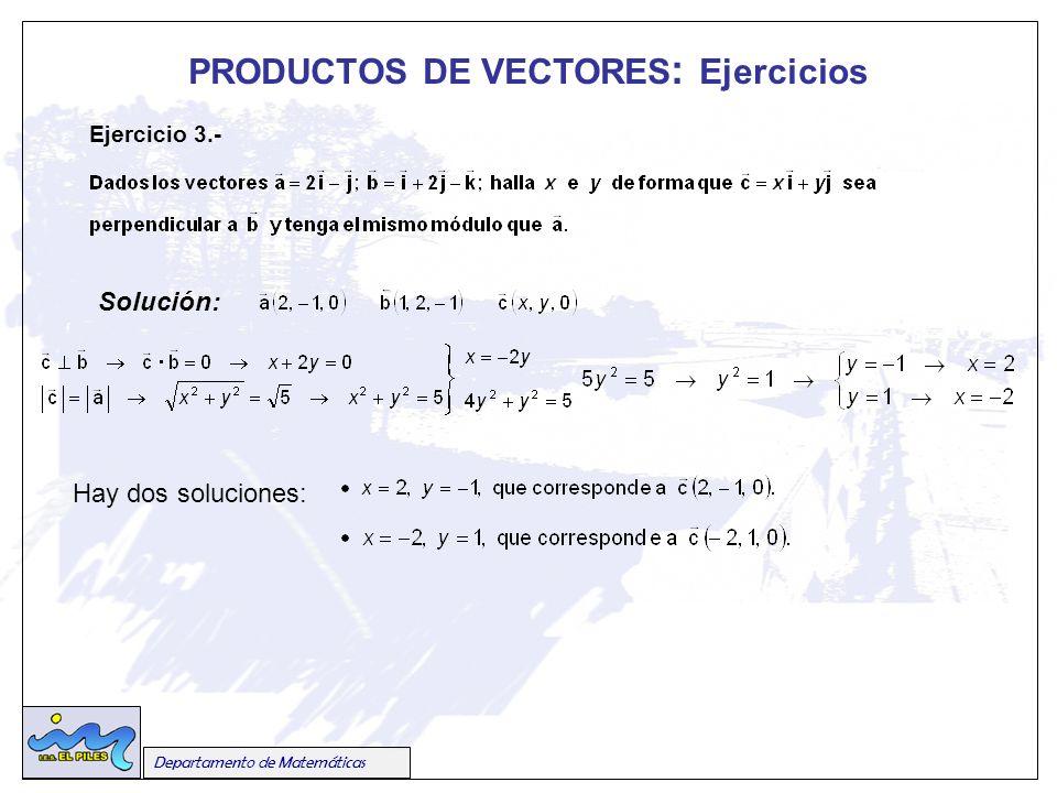 PRODUCTOS DE VECTORES: Ejercicios