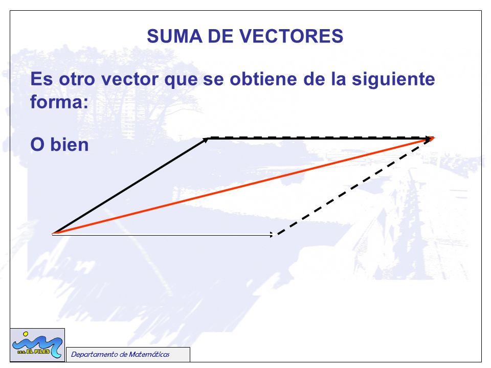 Es otro vector que se obtiene de la siguiente forma: