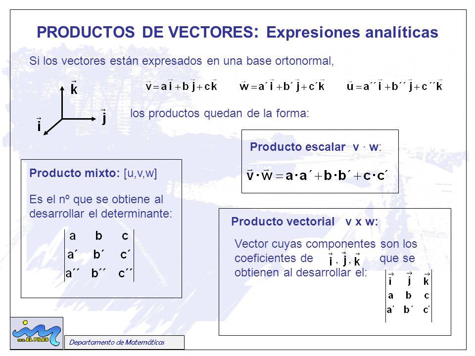 PRODUCTOS DE VECTORES: Expresiones analíticas