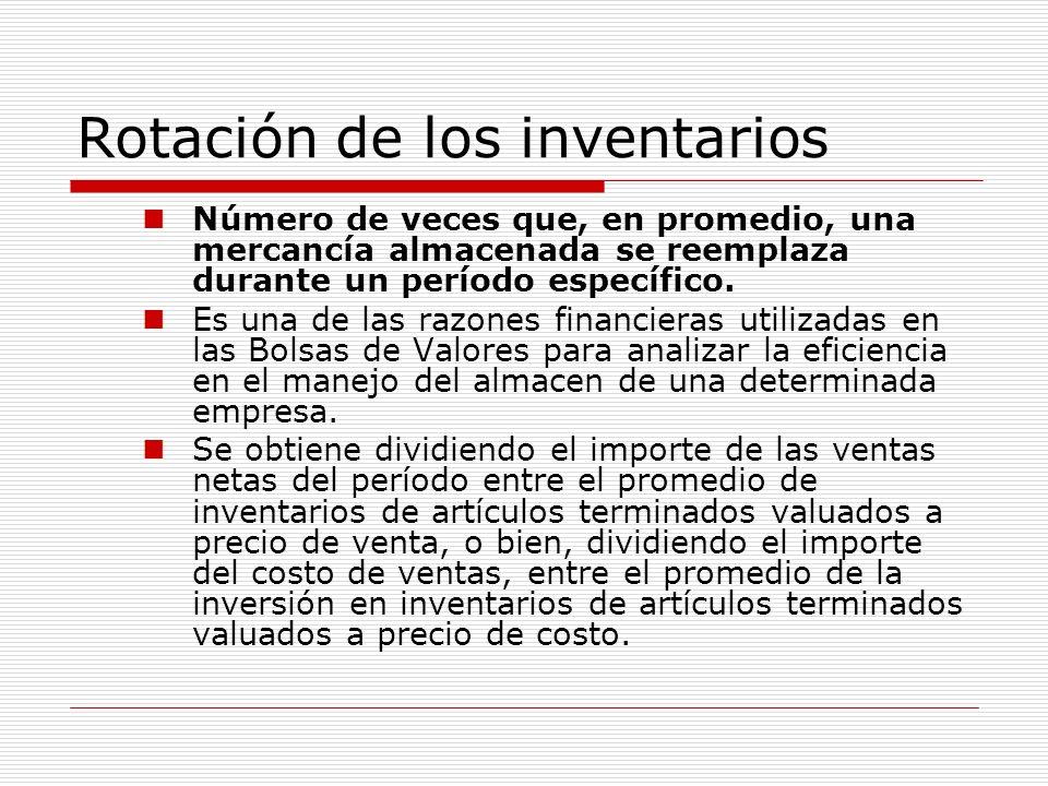 Rotación de los inventarios