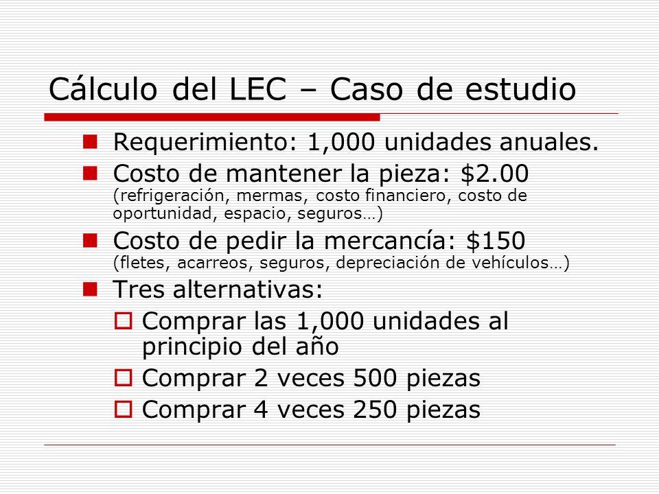 Cálculo del LEC – Caso de estudio