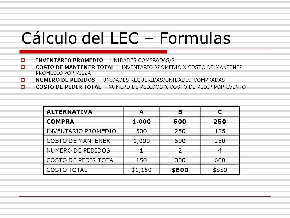 Cálculo del LEC – Formulas