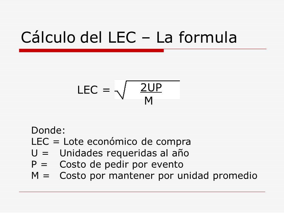 Cálculo del LEC – La formula