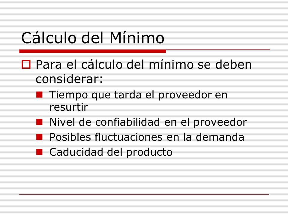 Cálculo del Mínimo Para el cálculo del mínimo se deben considerar: