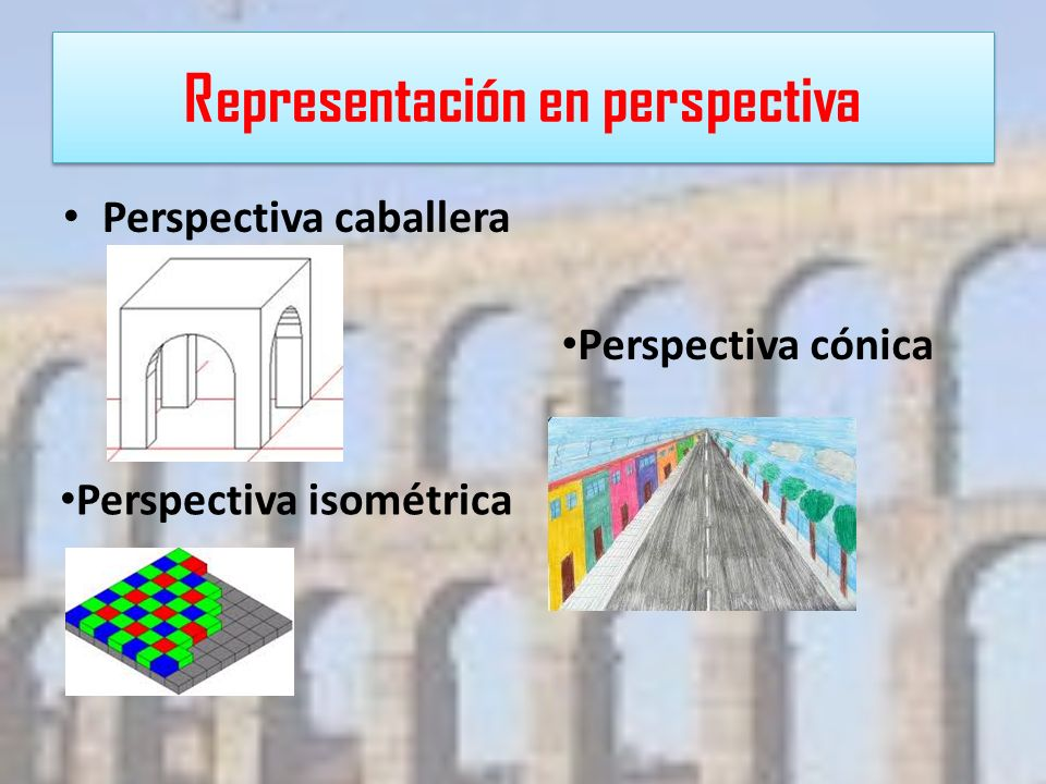 Representación en perspectiva