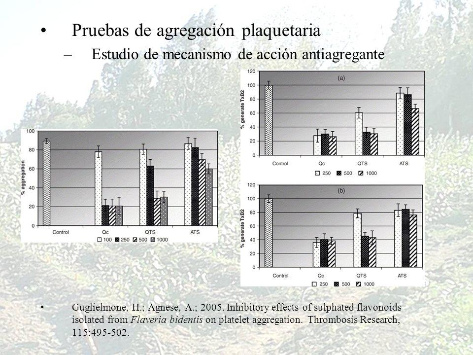 Pruebas de agregación plaquetaria