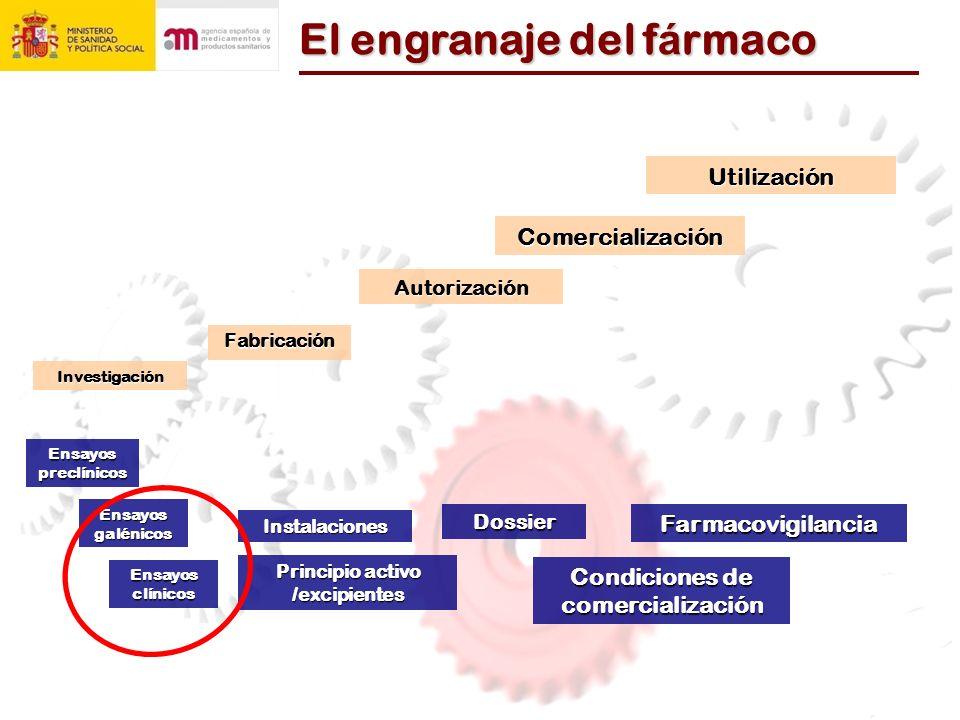Principio activo /excipientes Condiciones de comercialización