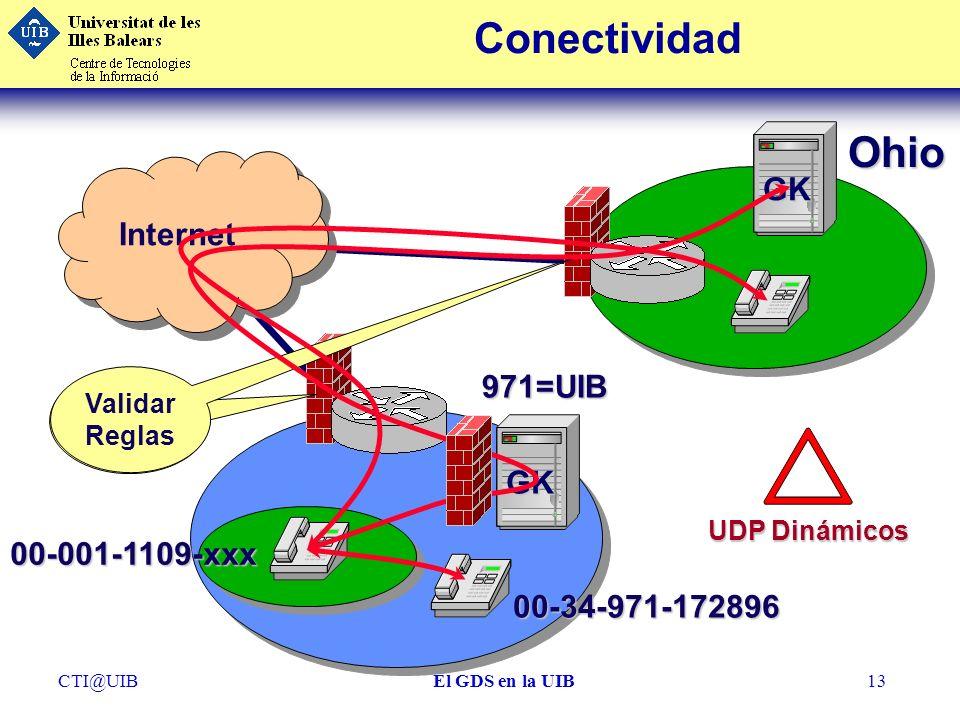Conectividad Ohio GK Internet 971=UIB GK 00-001-1109-xxx