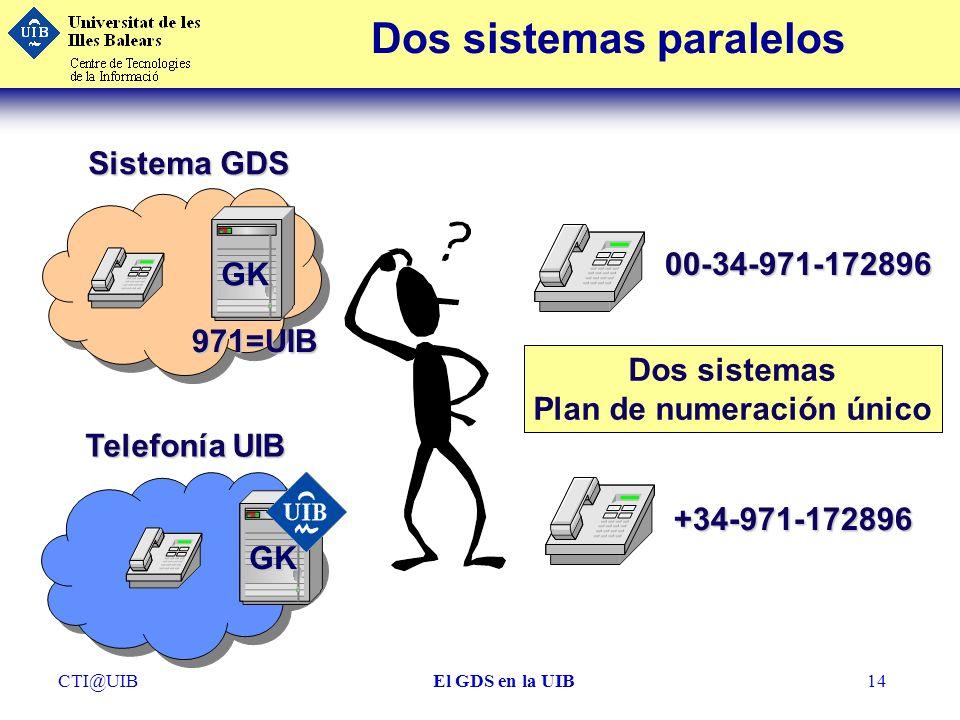 Dos sistemas paralelos
