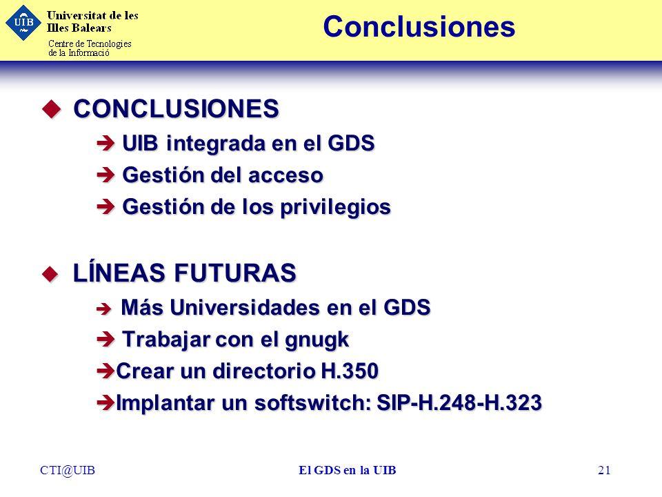 Conclusiones CONCLUSIONES UIB integrada en el GDS Gestión del acceso