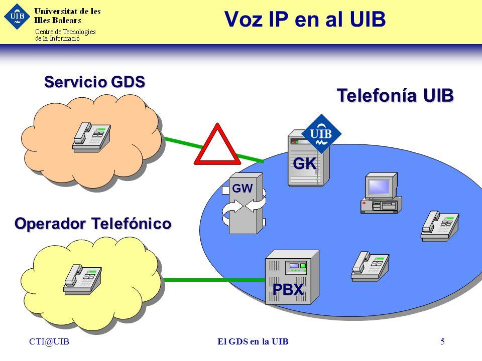 Voz IP en al UIB Telefonía UIB Servicio GDS GK Operador Telefónico PBX