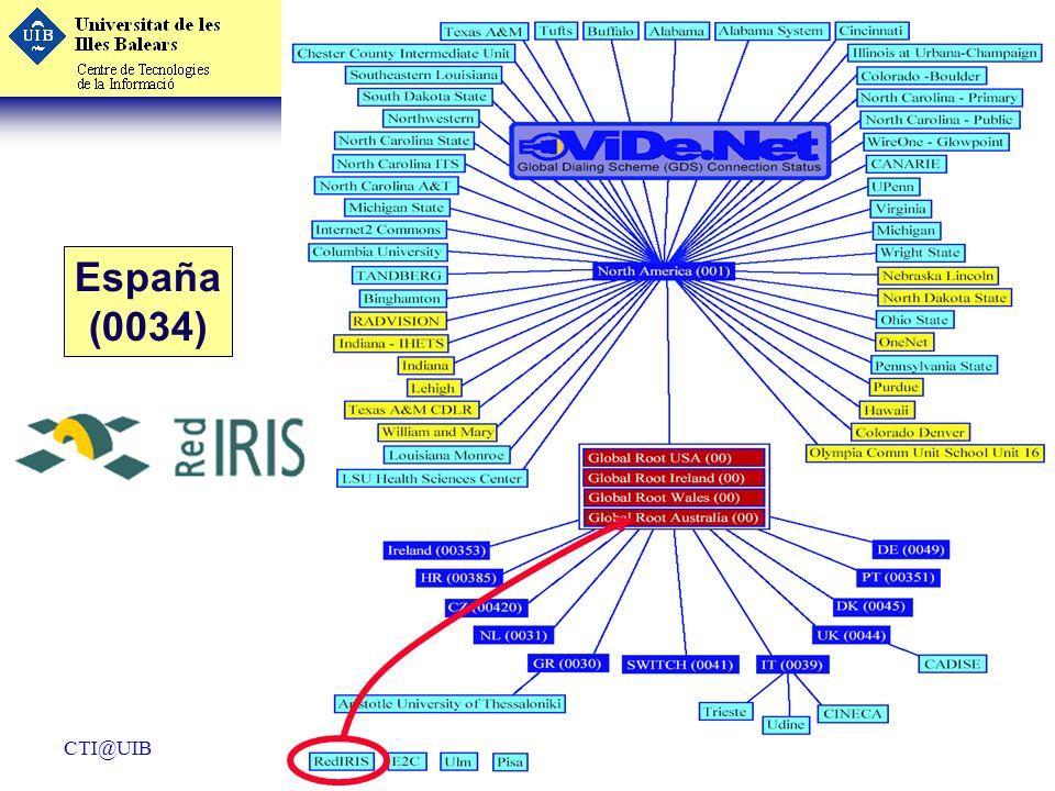 ¿Qué es el GDS España (0034) CTI@UIB El GDS en la UIB