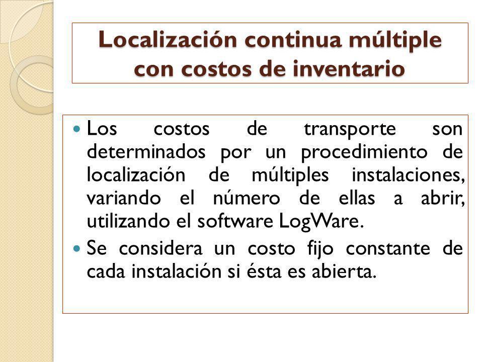 Localización continua múltiple con costos de inventario