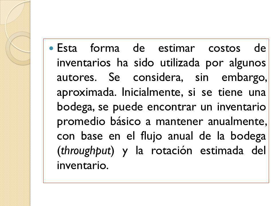 Esta forma de estimar costos de inventarios ha sido utilizada por algunos autores.