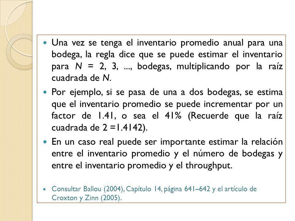 Una vez se tenga el inventario promedio anual para una bodega, la regla dice que se puede estimar el inventario para N = 2, 3, ..., bodegas, multiplicando por la raíz cuadrada de N.