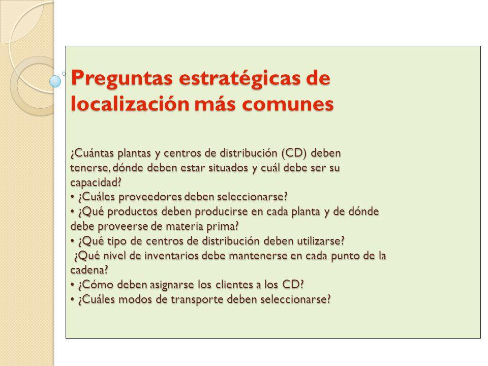 Preguntas estratégicas de localización más comunes ¿Cuántas plantas y centros de distribución (CD) deben tenerse, dónde deben estar situados y cuál debe ser su capacidad.