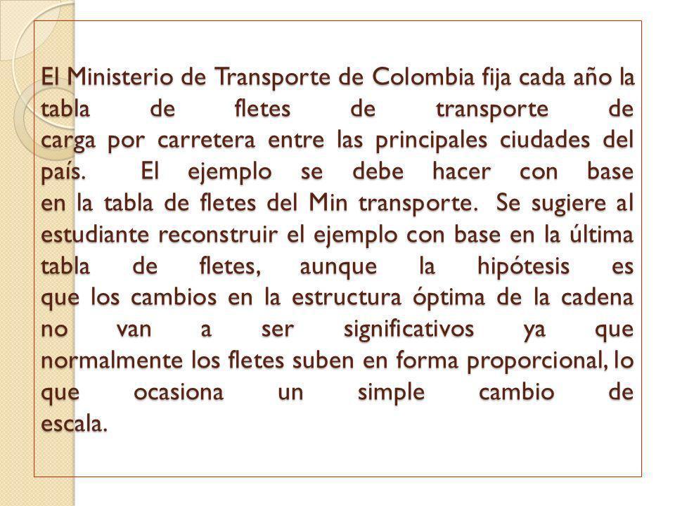 El Ministerio de Transporte de Colombia fija cada año la tabla de fletes de transporte de carga por carretera entre las principales ciudades del país.