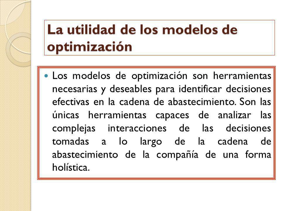 La utilidad de los modelos de optimización