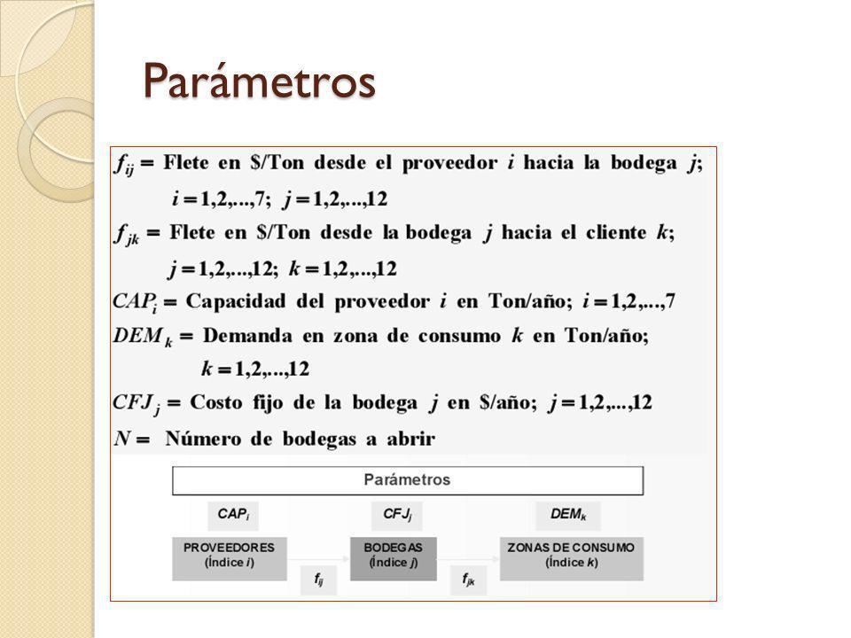 Parámetros