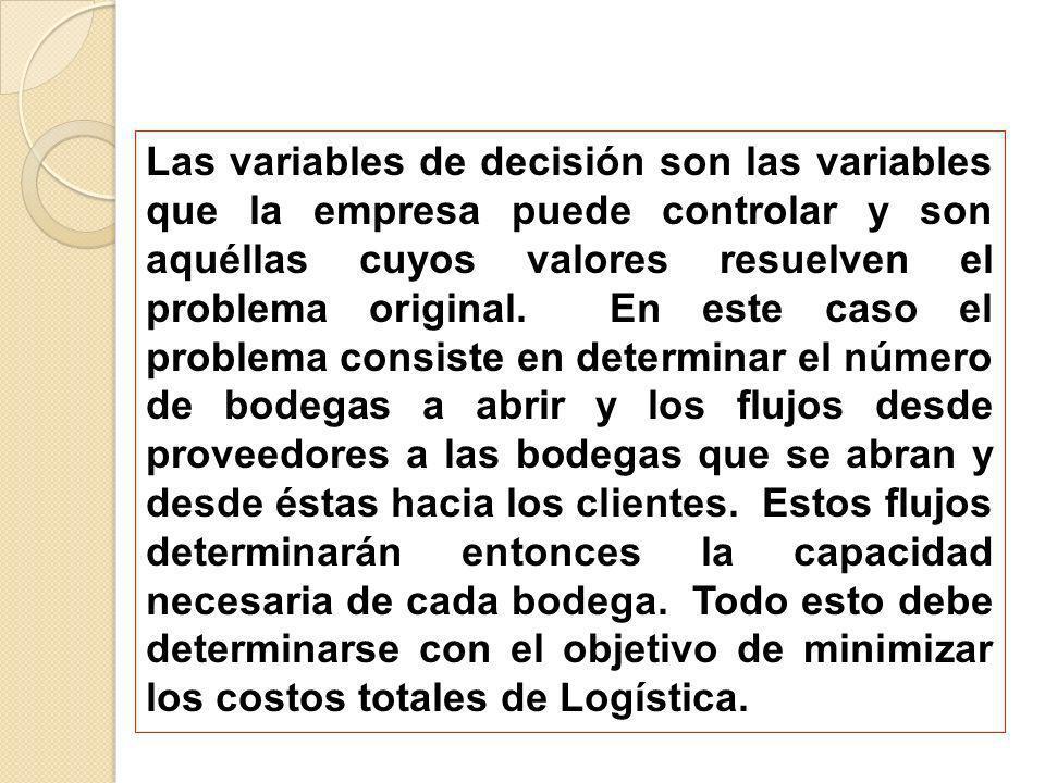 Las variables de decisión son las variables que la empresa puede controlar y son aquéllas cuyos valores resuelven el problema original.