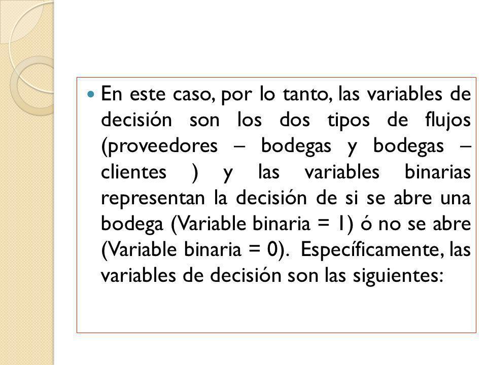 En este caso, por lo tanto, las variables de decisión son los dos tipos de flujos (proveedores – bodegas y bodegas – clientes ) y las variables binarias representan la decisión de si se abre una bodega (Variable binaria = 1) ó no se abre (Variable binaria = 0).