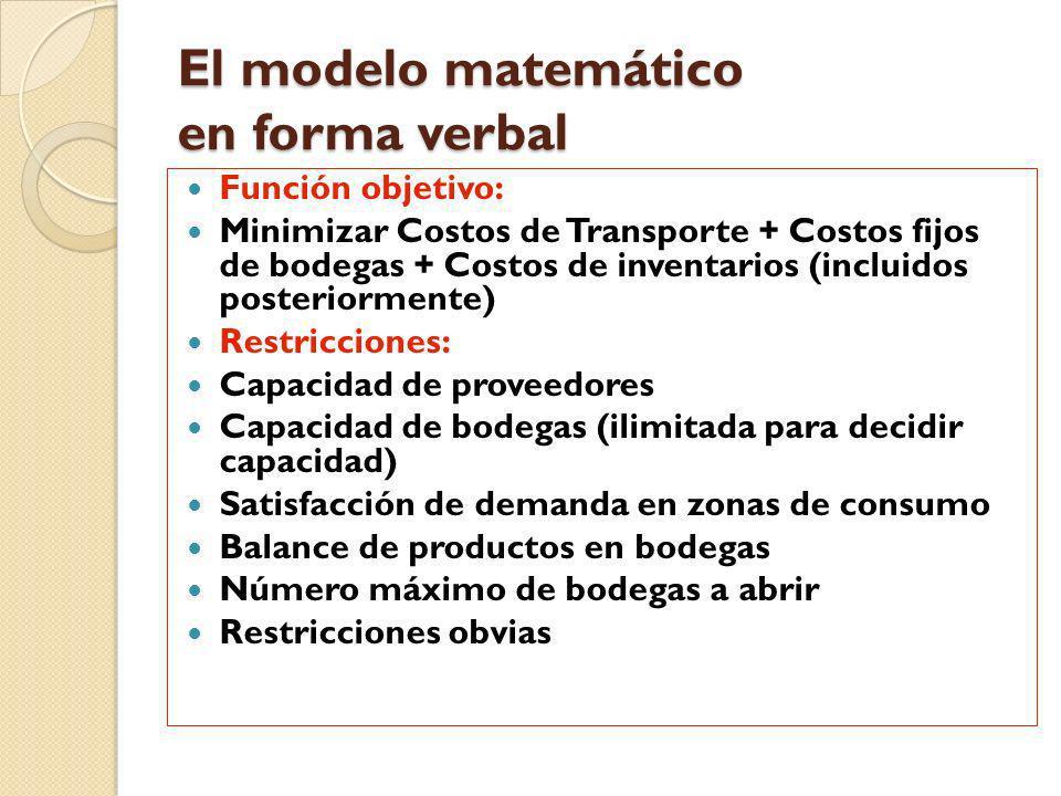 El modelo matemático en forma verbal