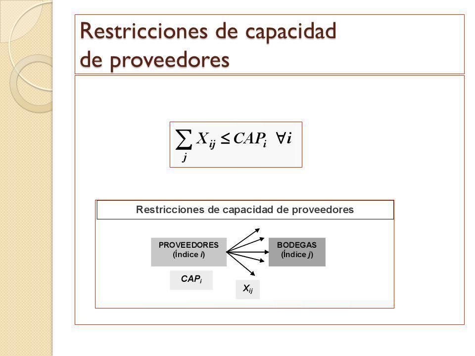 Restricciones de capacidad de proveedores