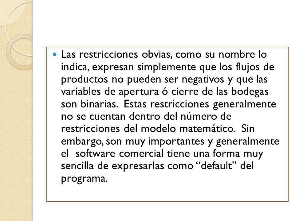 Las restricciones obvias, como su nombre lo indica, expresan simplemente que los flujos de productos no pueden ser negativos y que las variables de apertura ó cierre de las bodegas son binarias.