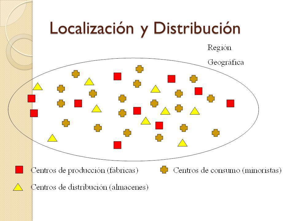 Localización y Distribución