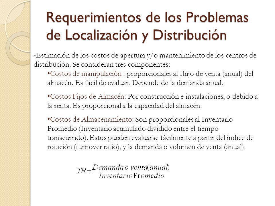 Requerimientos de los Problemas de Localización y Distribución