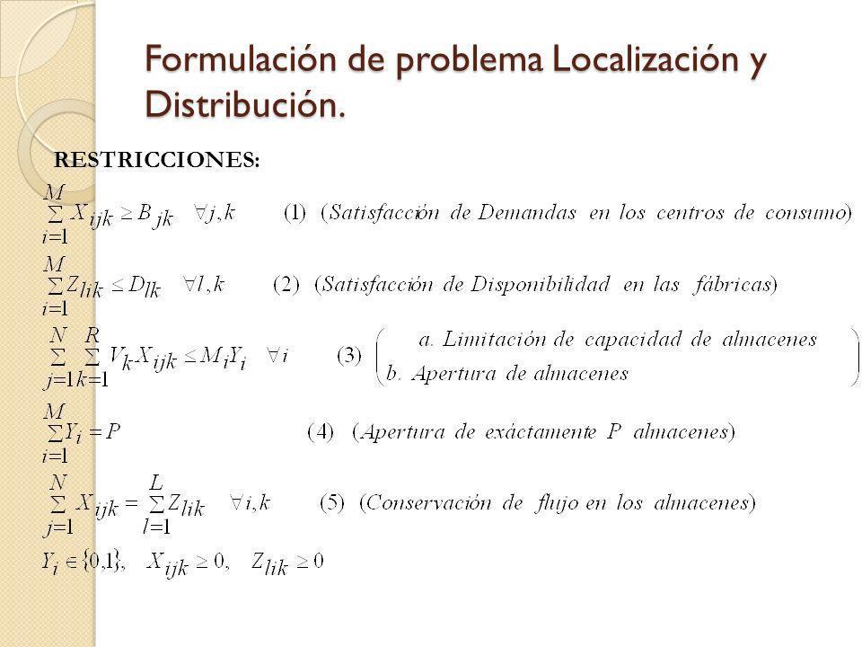 Formulación de problema Localización y Distribución.
