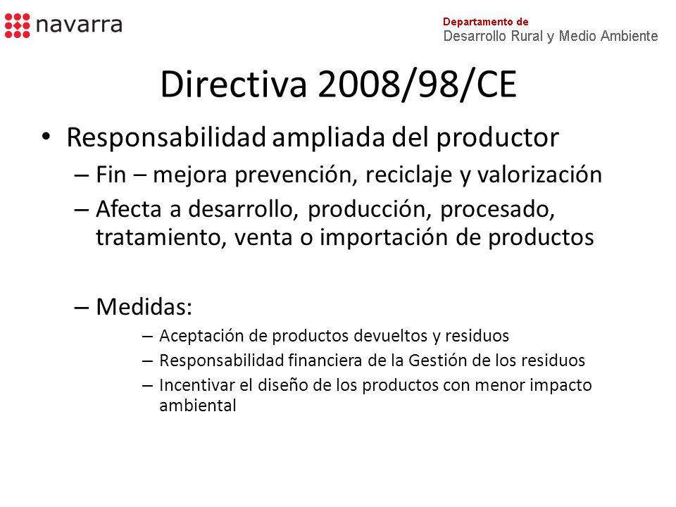 Directiva 2008/98/CE Responsabilidad ampliada del productor