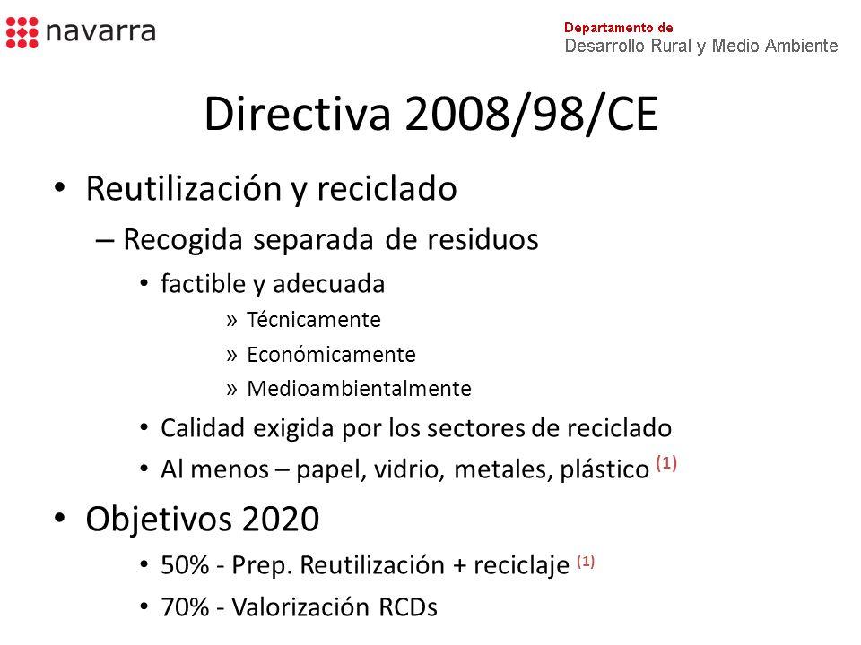 Directiva 2008/98/CE Reutilización y reciclado Objetivos 2020