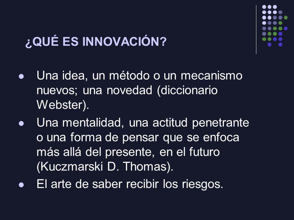 ¿QUÉ ES INNOVACIÓN Una idea, un método o un mecanismo nuevos; una novedad (diccionario Webster).