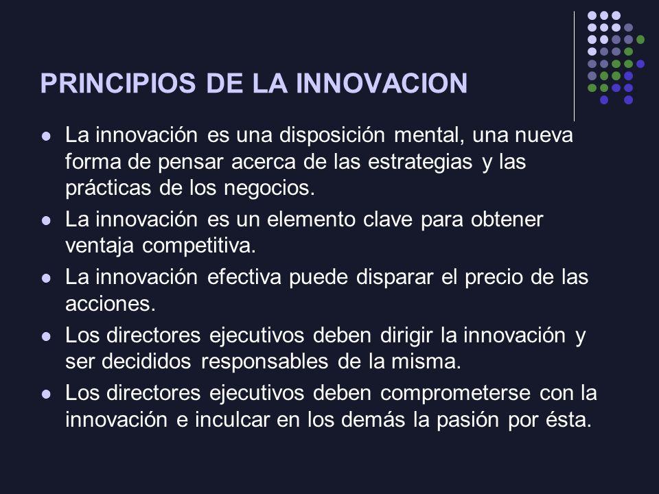 PRINCIPIOS DE LA INNOVACION