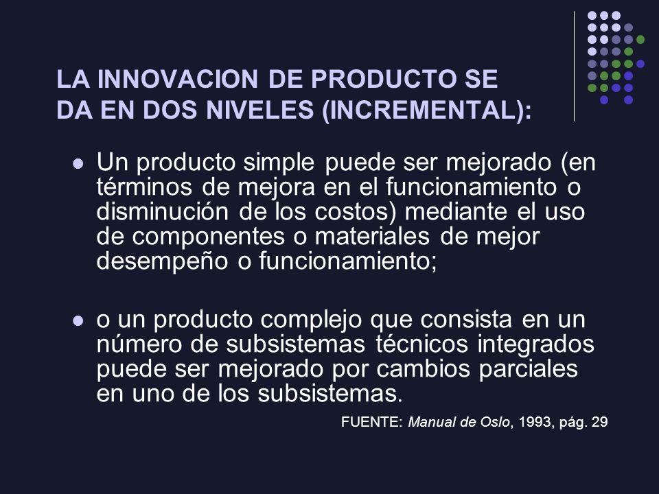 LA INNOVACION DE PRODUCTO SE DA EN DOS NIVELES (INCREMENTAL):
