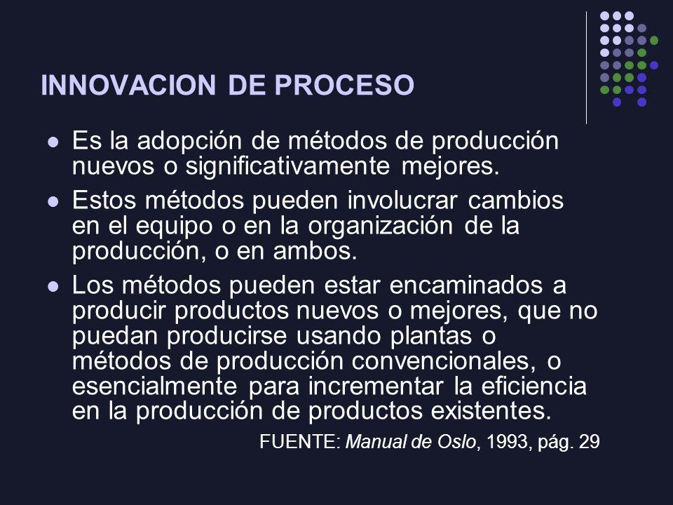INNOVACION DE PROCESO Es la adopción de métodos de producción nuevos o significativamente mejores.